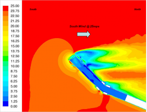 cfd used in flare tip design